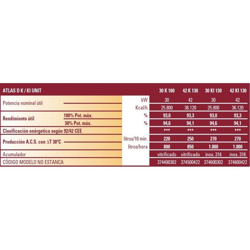 Precio caldera gasoil with precio caldera gasoil for Caldera aerotermia precio